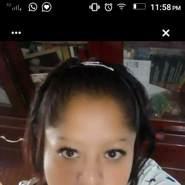 naye706's profile photo