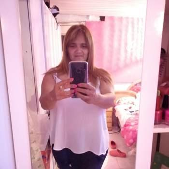 marciaf181_Montevideo_Single_Female