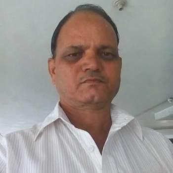 shantaramm2_Maharashtra_Svobodný(á)_Muž