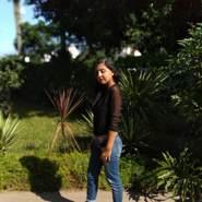 ablam147's profile photo