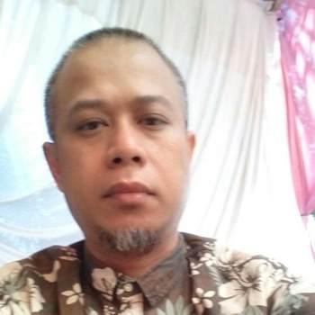 saptomargo819_Banten_Svobodný(á)_Muž