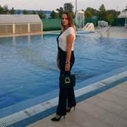 leonan16's profile photo