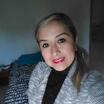 nidiag25_Valenciana Comunidad_独身_女性