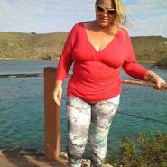janea569's profile photo
