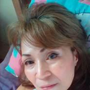 luzp470's profile photo