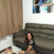 iarar742's profile photo