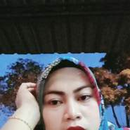 aisyahadeliaf's profile photo