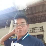 user_hqw6784's profile photo