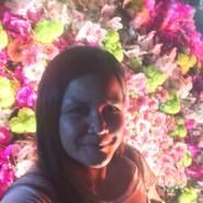 ann7391's profile photo