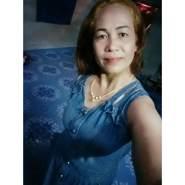 phodchanit's profile photo