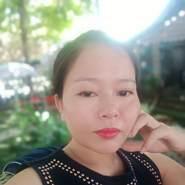 ngank5892's profile photo