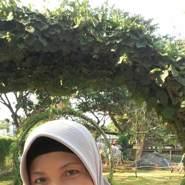 sris246's profile photo