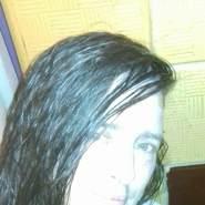 annam318's profile photo