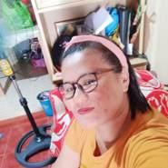 rinaa246's profile photo