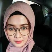 rosea4152's profile photo