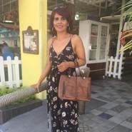 martinameza's profile photo