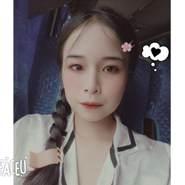 Anhhd263's profile photo
