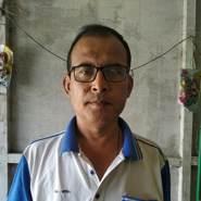agu847's profile photo