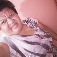 xionyquepos3's profile photo