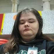 alexism754's profile photo