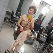 con230's profile photo