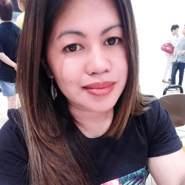 thac489's profile photo