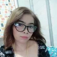 user_ihax380's profile photo