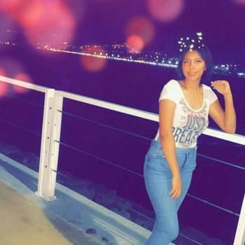 shai397_Tanger-Tetouan-Al Hoceima_Single_Female