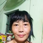 nguyenngoc522's profile photo