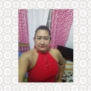 elsior's profile photo