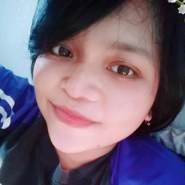 septiiii's profile photo