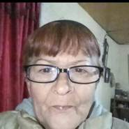 crarita29's profile photo