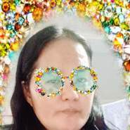 vinjielyny's profile photo