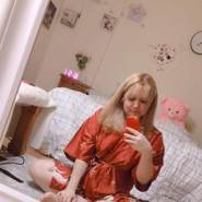 sonyk314's profile photo