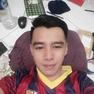 Zull14's profile photo