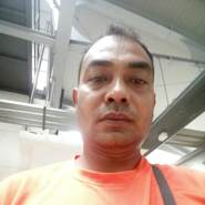 arila253's profile photo