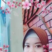 kartika69's profile photo