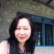 nethb273's profile photo