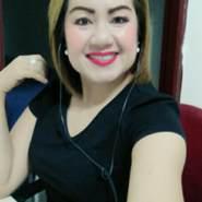 user_sxy2948's profile photo