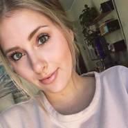 SherylSyazzaa's profile photo