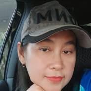 yantiw15's profile photo