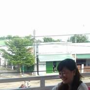 ngann394's profile photo