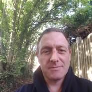 johnparkar_00's profile photo