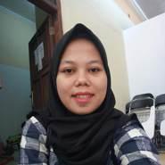 ariantir7's profile photo