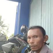 mhdk054's profile photo
