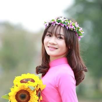 SweetgirlS2_Guangxi_Single_Female