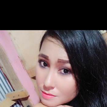 salsabila30_Sulawesi Selatan_Single_Female