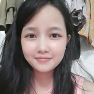 thuy3105's profile photo
