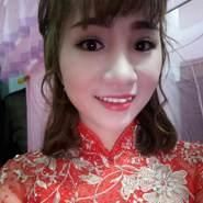 chungl40's profile photo