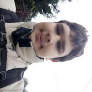 patrik250's profile photo